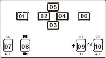 [Kuva: Willfine-firmware-Buttons-3.0c.jpg]